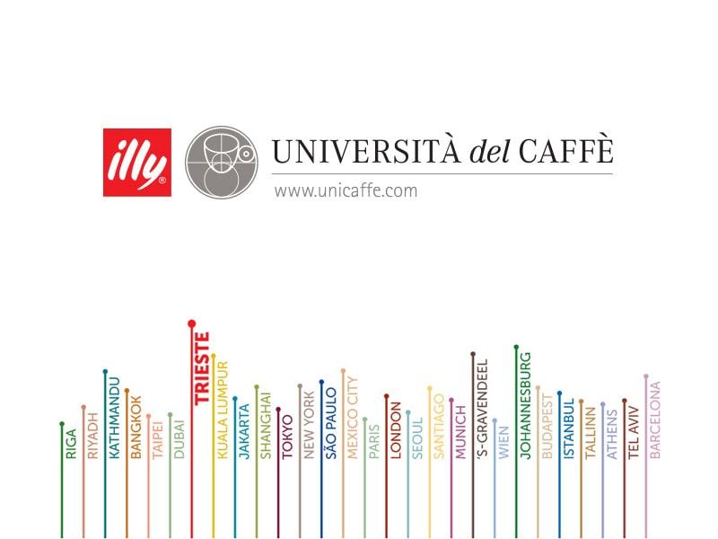 Università del Caffè